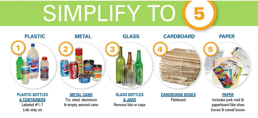 types of things to recycle